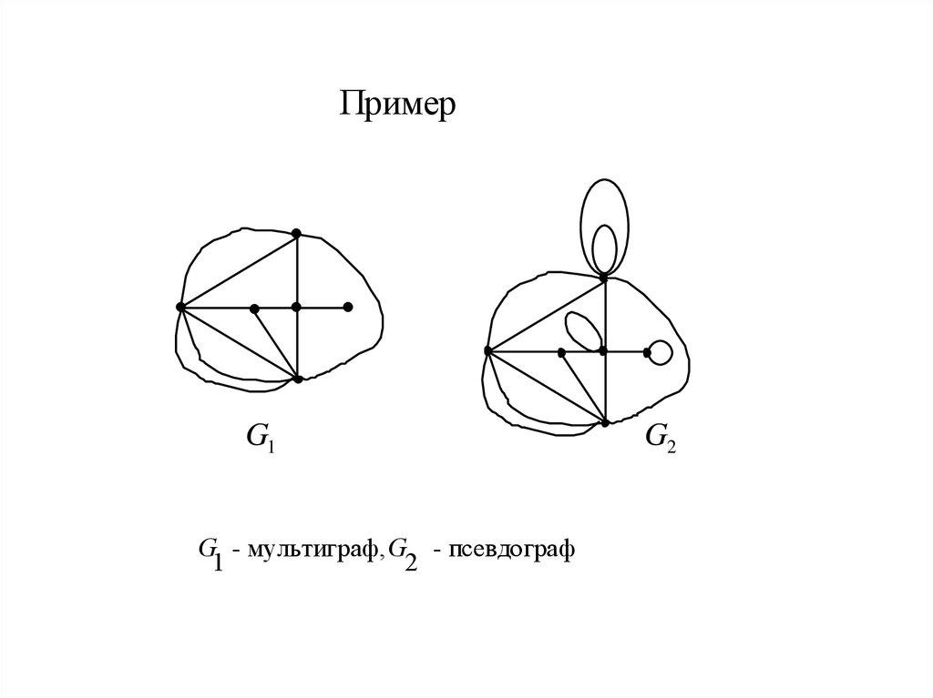 Задачи, приводящие к теории графов. Основные понятия и ...