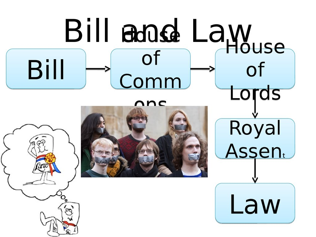 Bill and Law