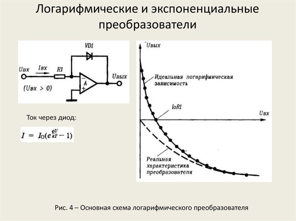 Однополярное питание в схемах усилителей