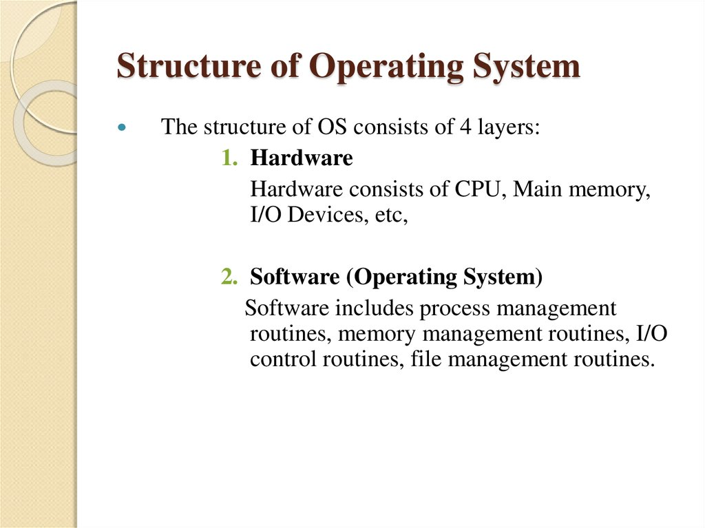 Structure of Operating System