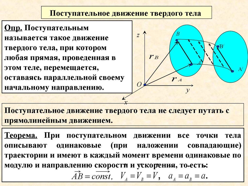задачи многокритериальной оптимизации и методы решения