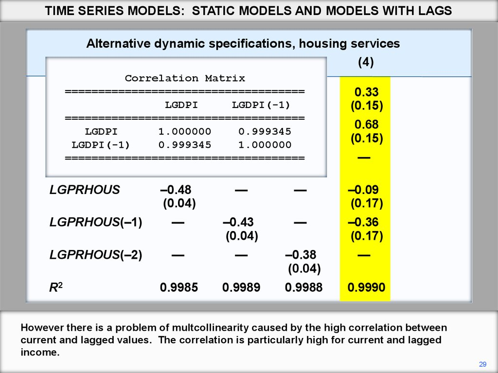 time series models Time series (autoregressive) models  introduction] 1 causal premise: historical pattern of the dependent variable can be used to forecast future values of the.