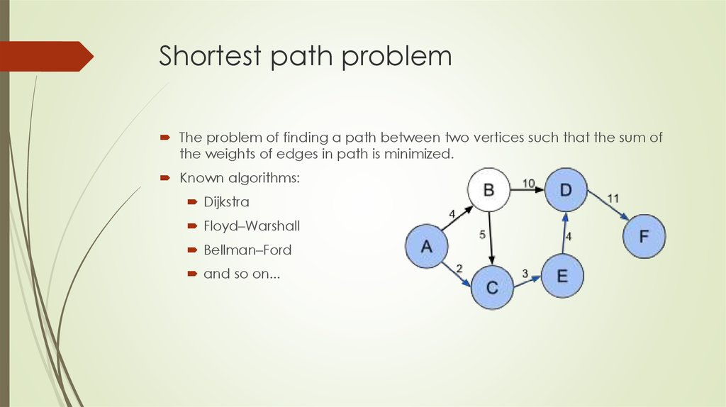 Shortest paths and spanning trees in graphs - online