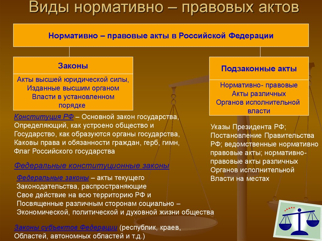 нормативно-правовой договор шпаргалка по теории государства и права