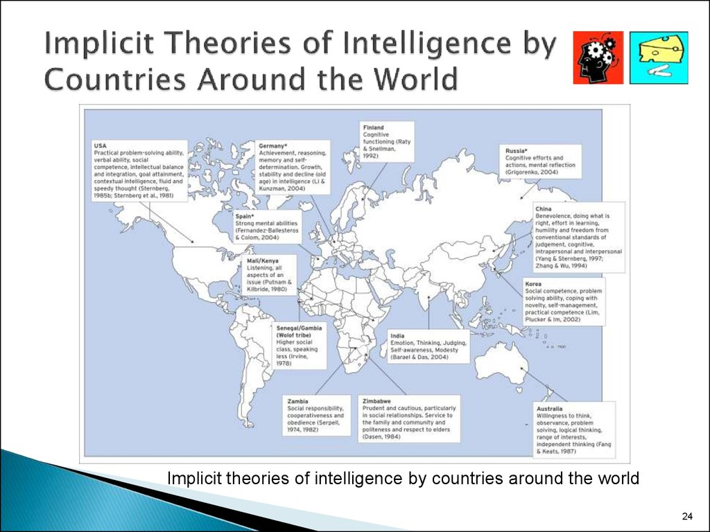 Implicit Theories of Intelligence by Countries Around the World
