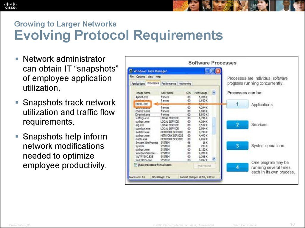Growing to Larger Networks Evolving Protocol Requirements