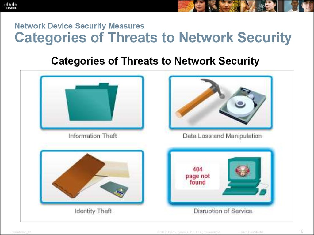 Network Device Security Measures Categories of Threats to Network Security