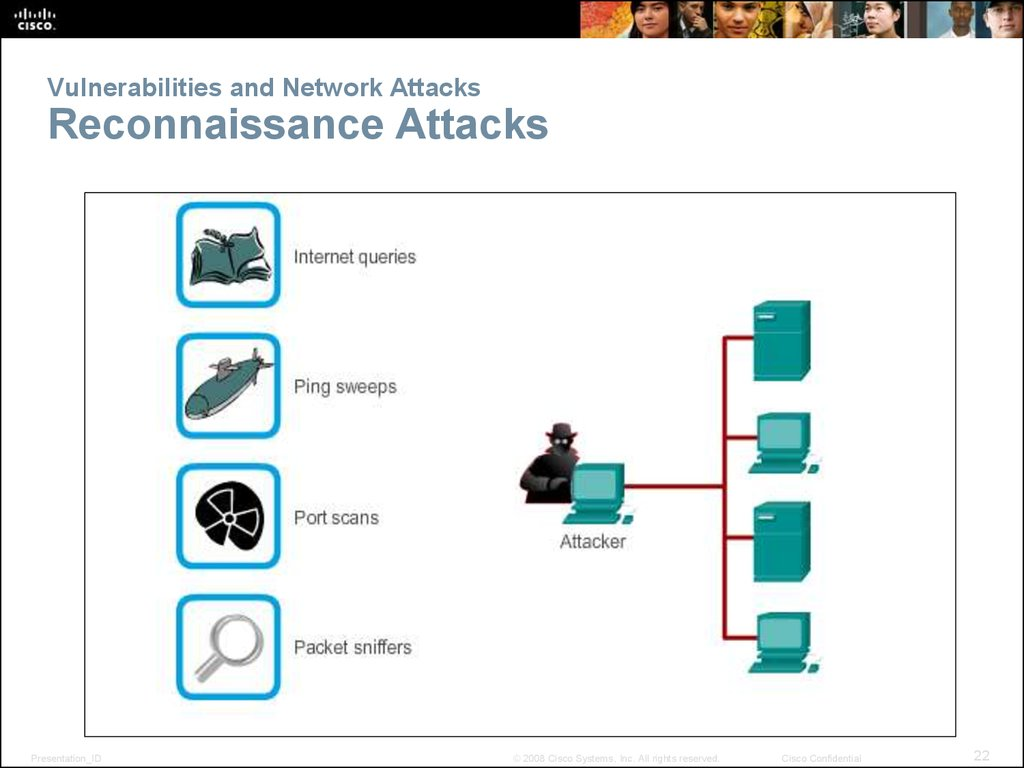 Vulnerabilities and Network Attacks Reconnaissance Attacks