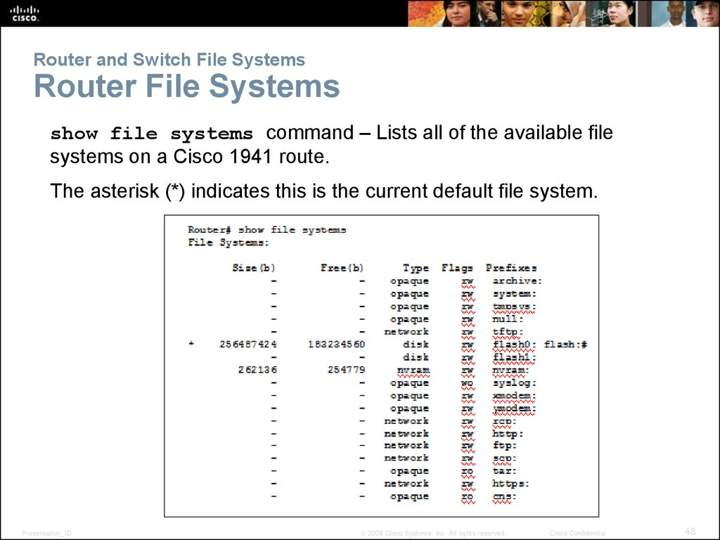 Router and Switch File Systems Router File Systems