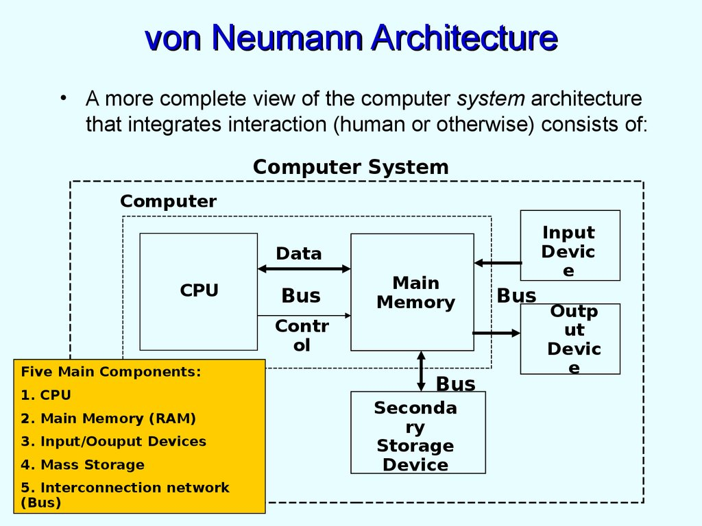 Digital Design And Computer Architecture Introdution Online Bus Diagram 8 Von Neumann