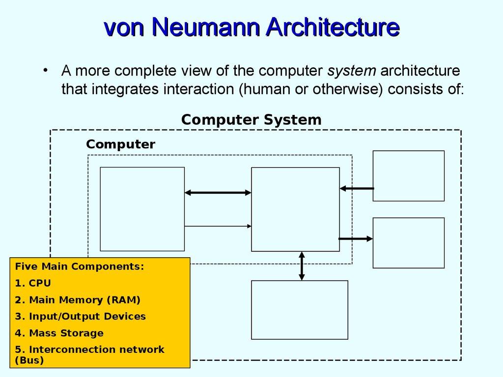 Computer Hardware Organization