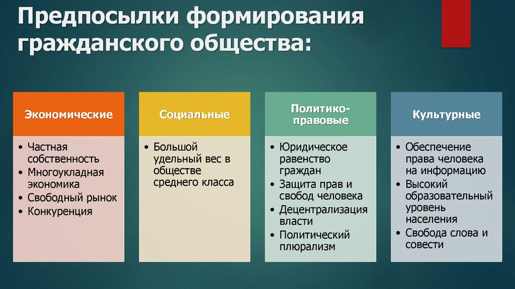 Услуги Авто особенности становления гражданского общества в россии кратко антител