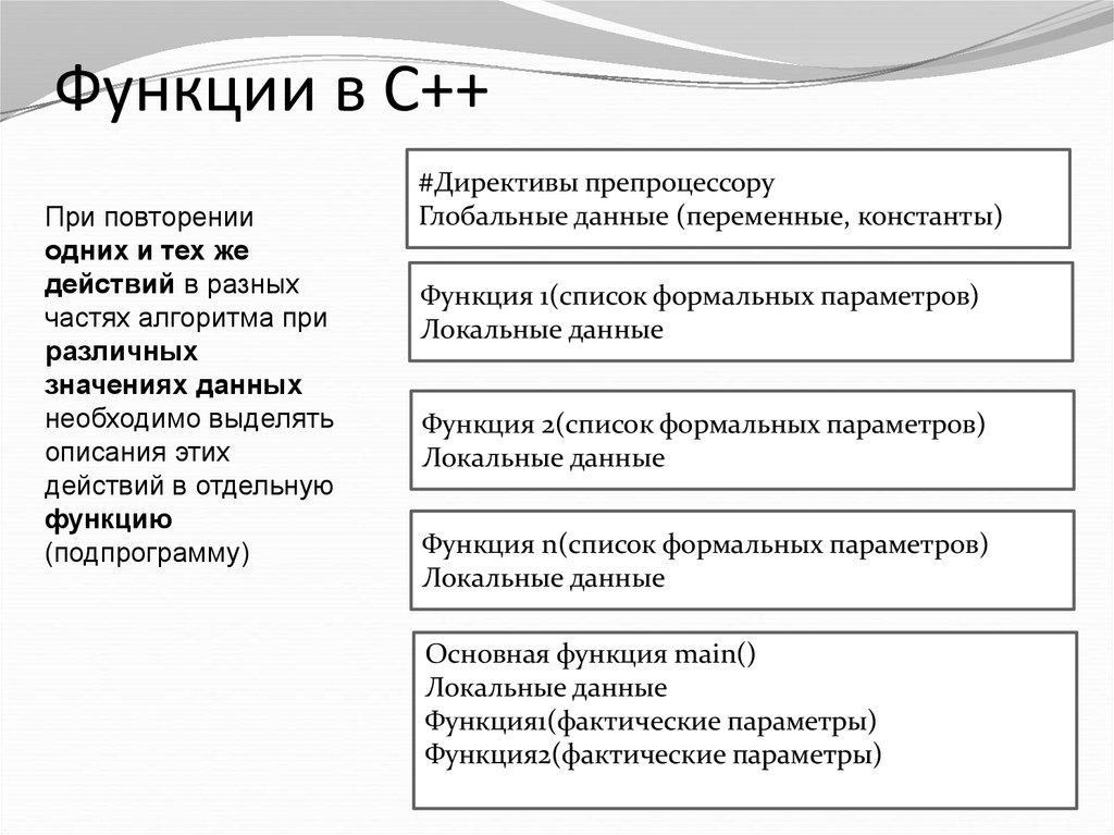 Бинарные параметры, регулируемые cysec