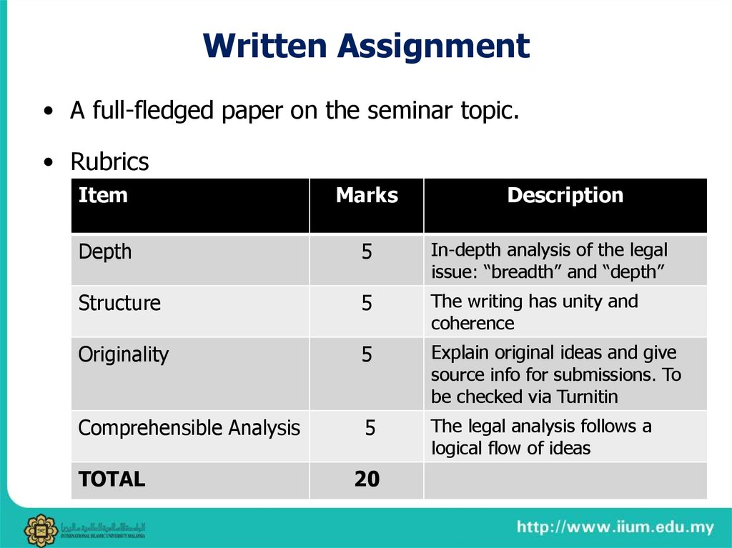 buss1020 written assignment Enrolment guide 2012 the university of sydney faculty of science + faculty of science enrolment guide 2012 the university of sydney faculty of science enrolment.
