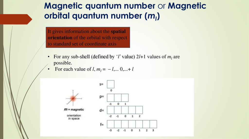 Magnetic quantum number or Magnetic orbital quantum number (ml)