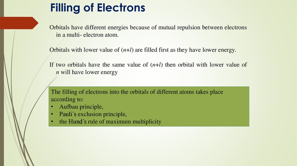 Filling of Electrons