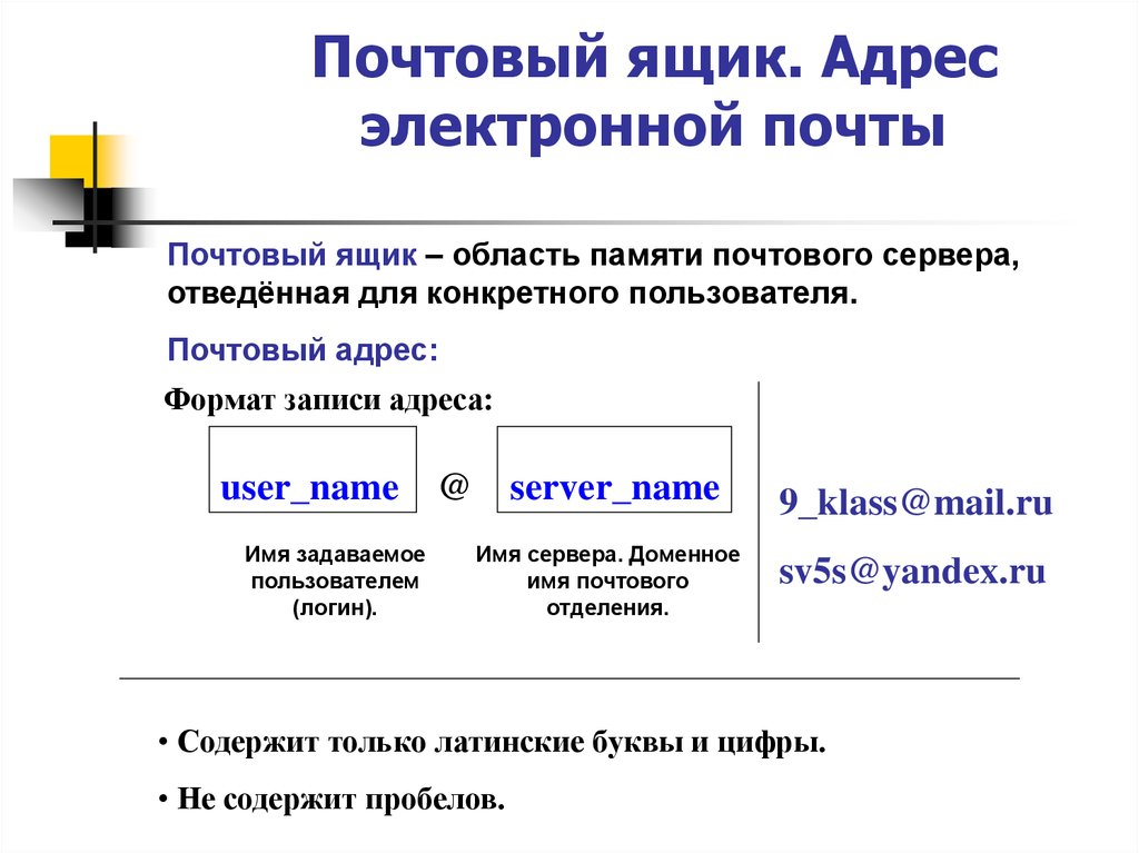 доменное имя электронного адреса
