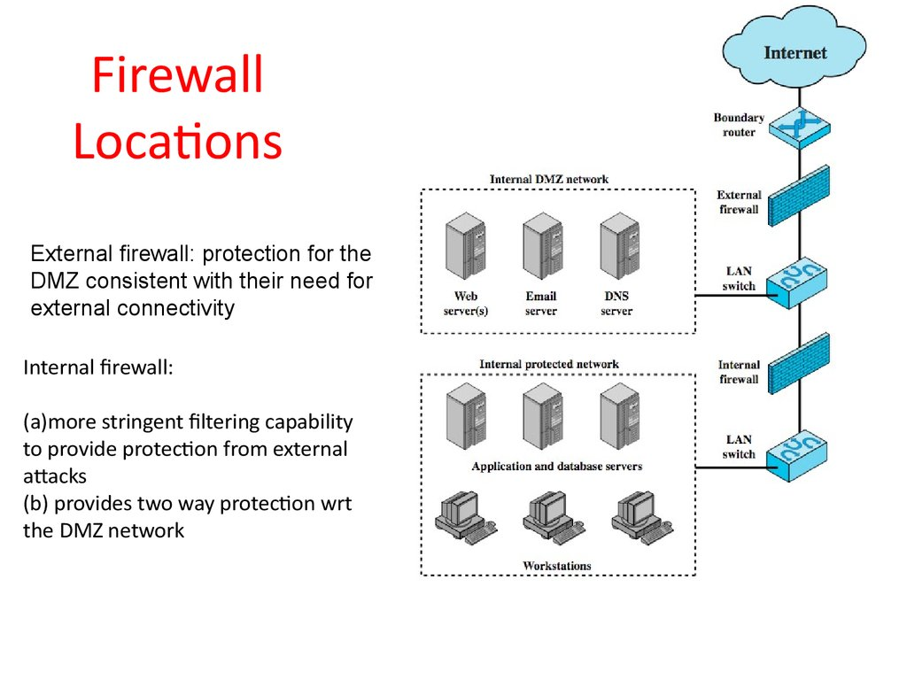 firewall design principle Firewall design principles firewall is a security barrier between two networks that screens traffic coming in and out of the gate of one network to accept or reject connections and services according to a set of rules.