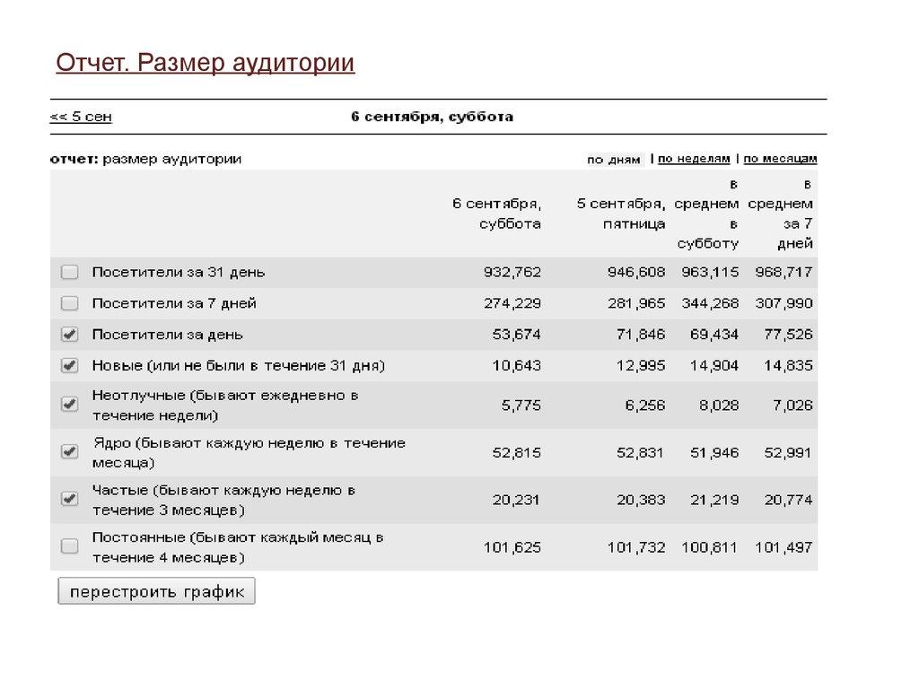 Анализ сайта маркетинг росситер, перси.реклама и продвижение товаров, скачать