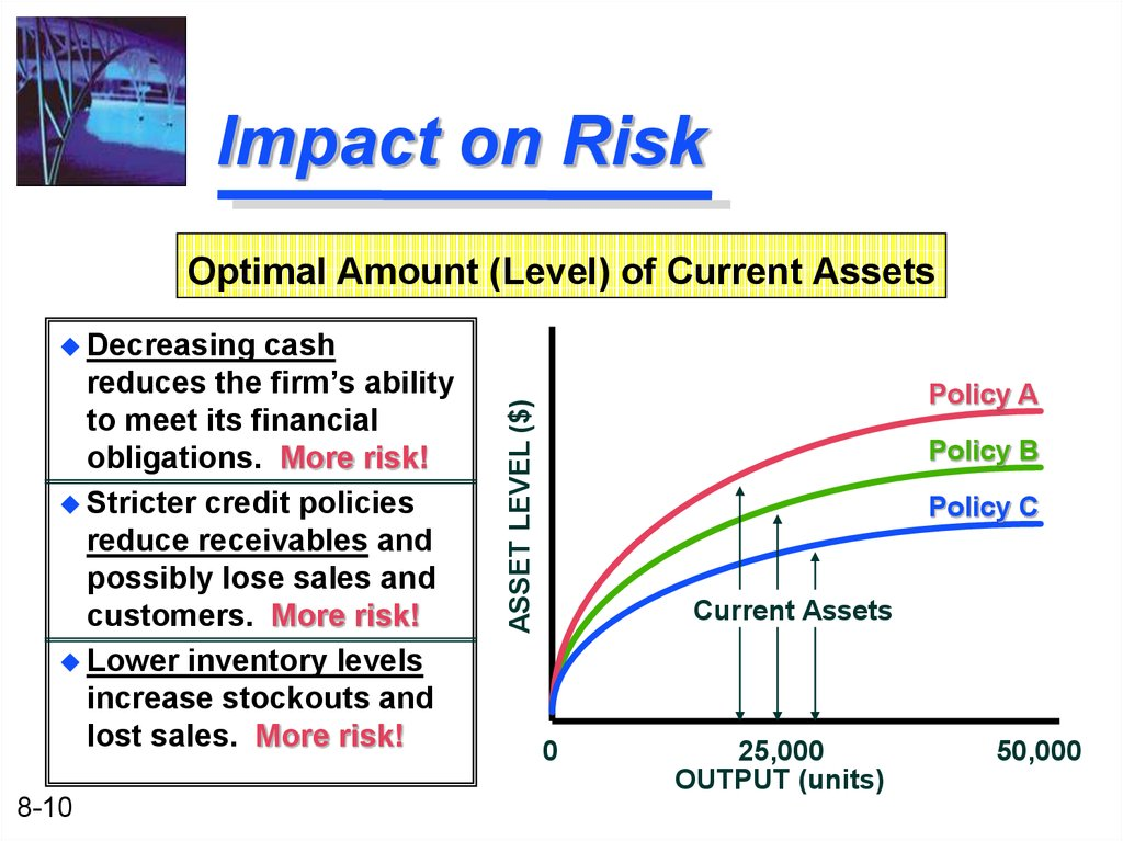 impact of credit risk on performance The journal of credit risk focuses on the measurement and management of credit risk, the valuation and hedging of credit products, and aims to promote a greater understanding in the area of credit risk theory and practice.