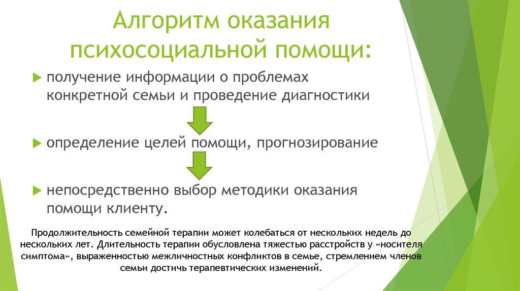 Модели психосоциальной работы с группой kristina malikova