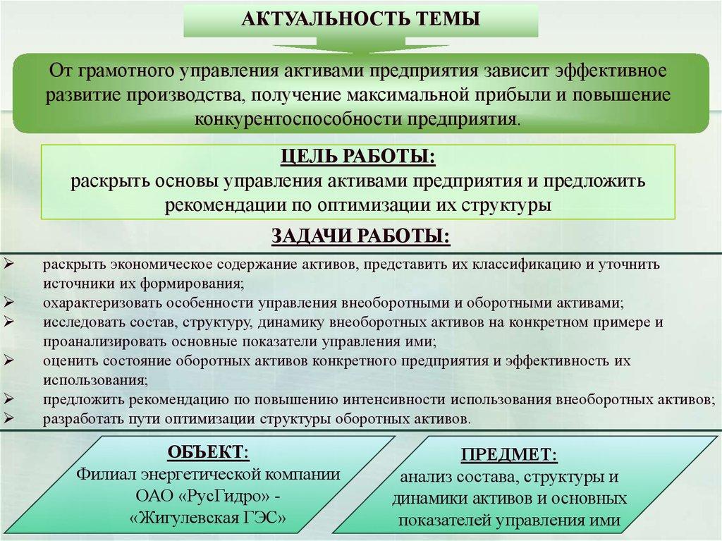 Управление активами предприятия и рекомендации по оптимизации их  От грамотного управления активами предприятия зависит эффективное развитие производства получение максимальной прибыли и повышение