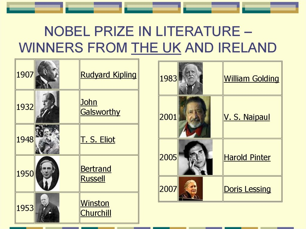 NOBEL PRIZE IN LITERATURE – WINNERS FROM THE UK AND IRELAND
