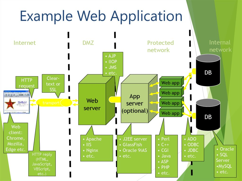 Example Web Application