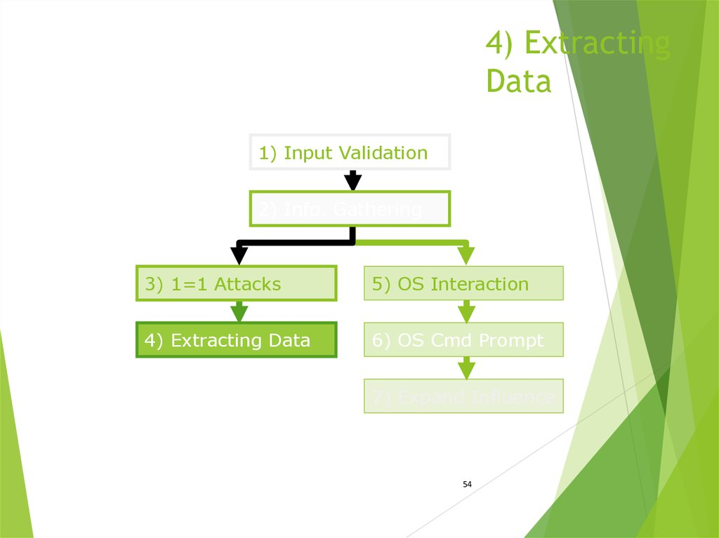 4) Extracting Data