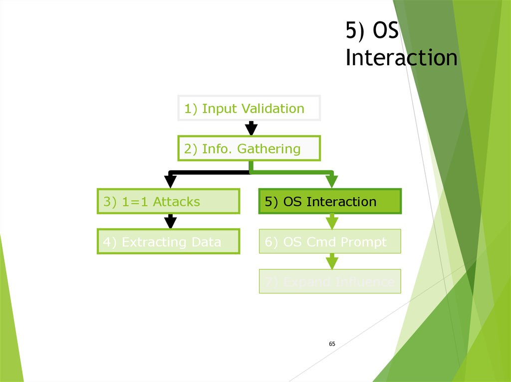 5) OS Interaction