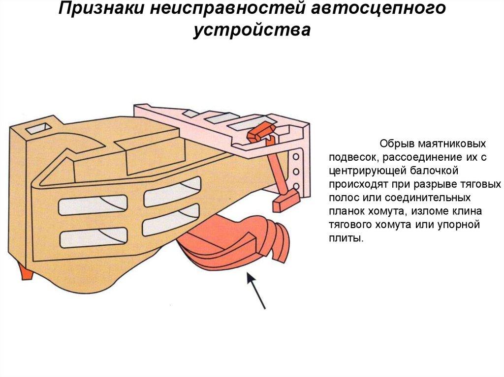 инструкция по ремонту автосцепного оборудования вагонов