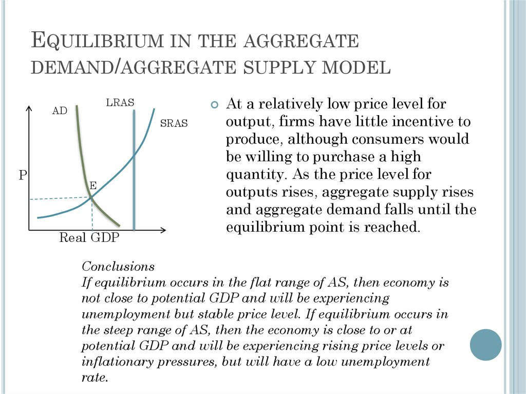 Equilibrium in the aggregate demand/aggregate supply model