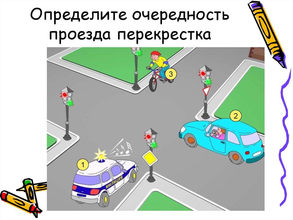 Ситуации на перекрестках в картинках с ответами