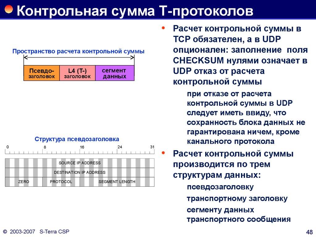 Введение в технологии tcp ip презентация онлайн  Контрольная сумма Т протоколов
