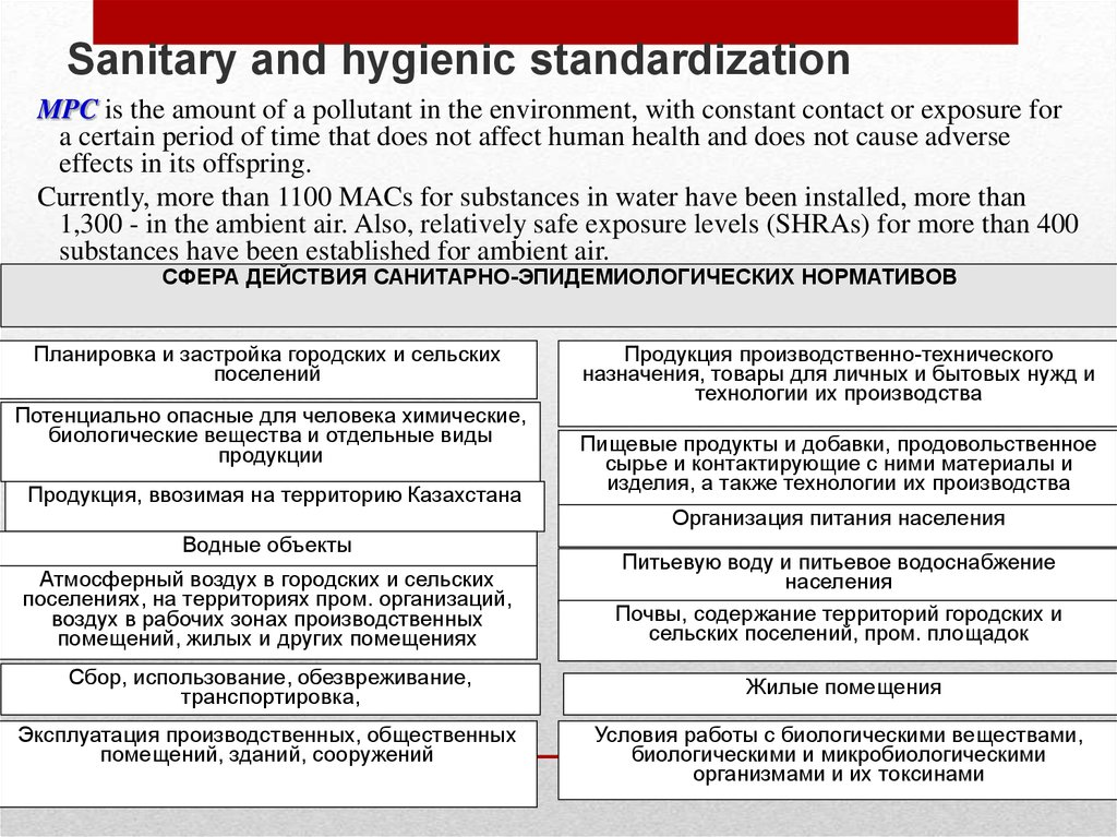 Sanitary and hygienic standardization