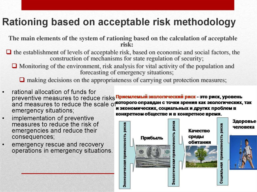 Rationing based on acceptable risk methodology