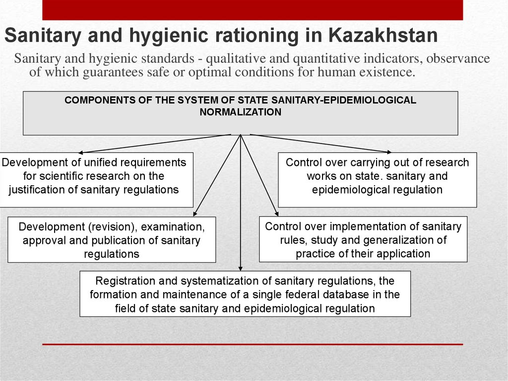 Sanitary and hygienic rationing in Kazakhstan