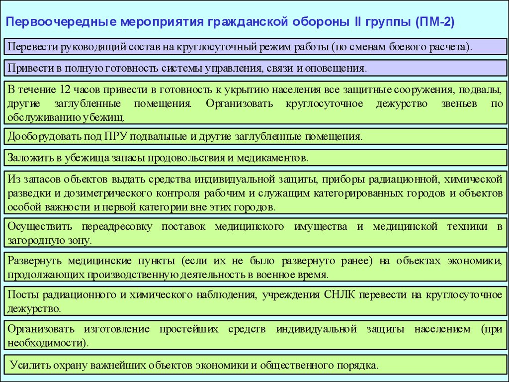 Схема объектов гражданской обороны