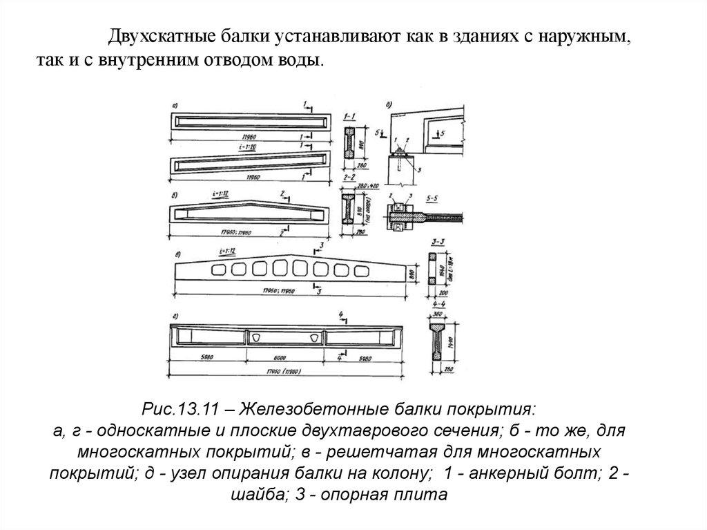 Прижимная железобетонная балка балка 4 метра жби