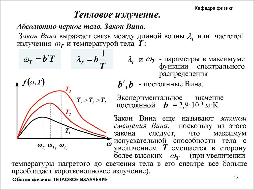 Решение задач по физике тепловое излучение решения задач по теории рядов