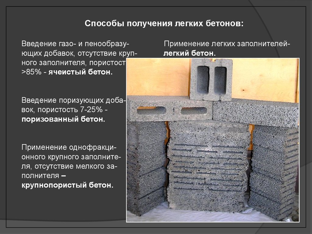 Газо бетоны конструктивная прочность бетона