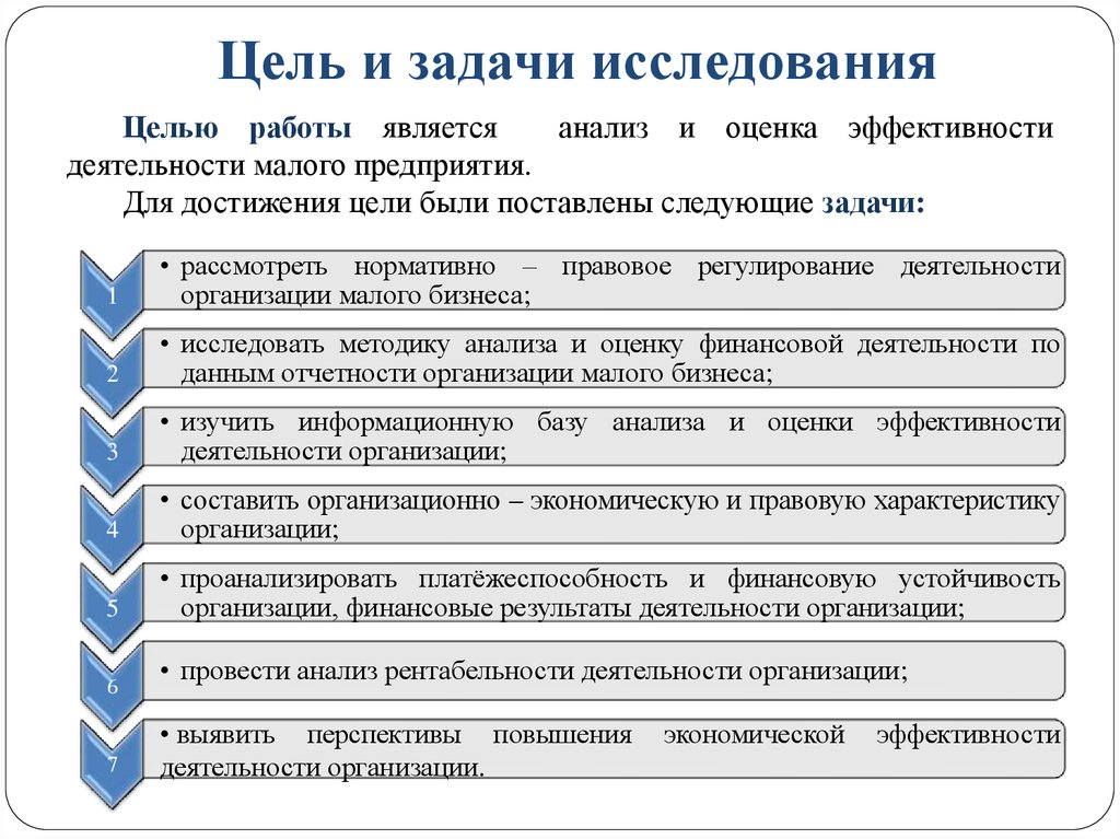 Методика оценки эффективности деятельности малого предприятия ним