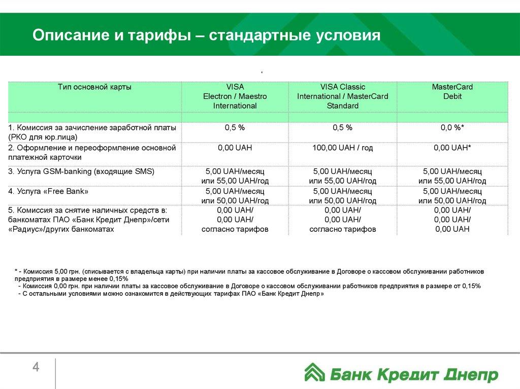 кредит днепр банк личный кабинет capital one secured credit card application