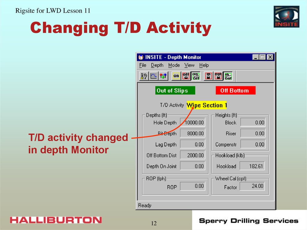 Changing T/D Activity
