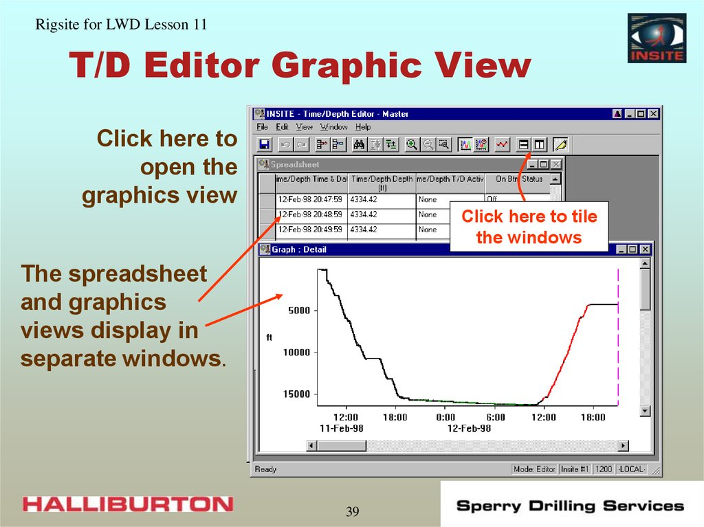 T/D Editor Graphic View