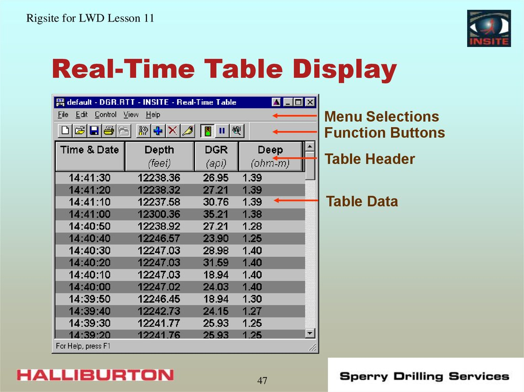 Real-Time Table Display