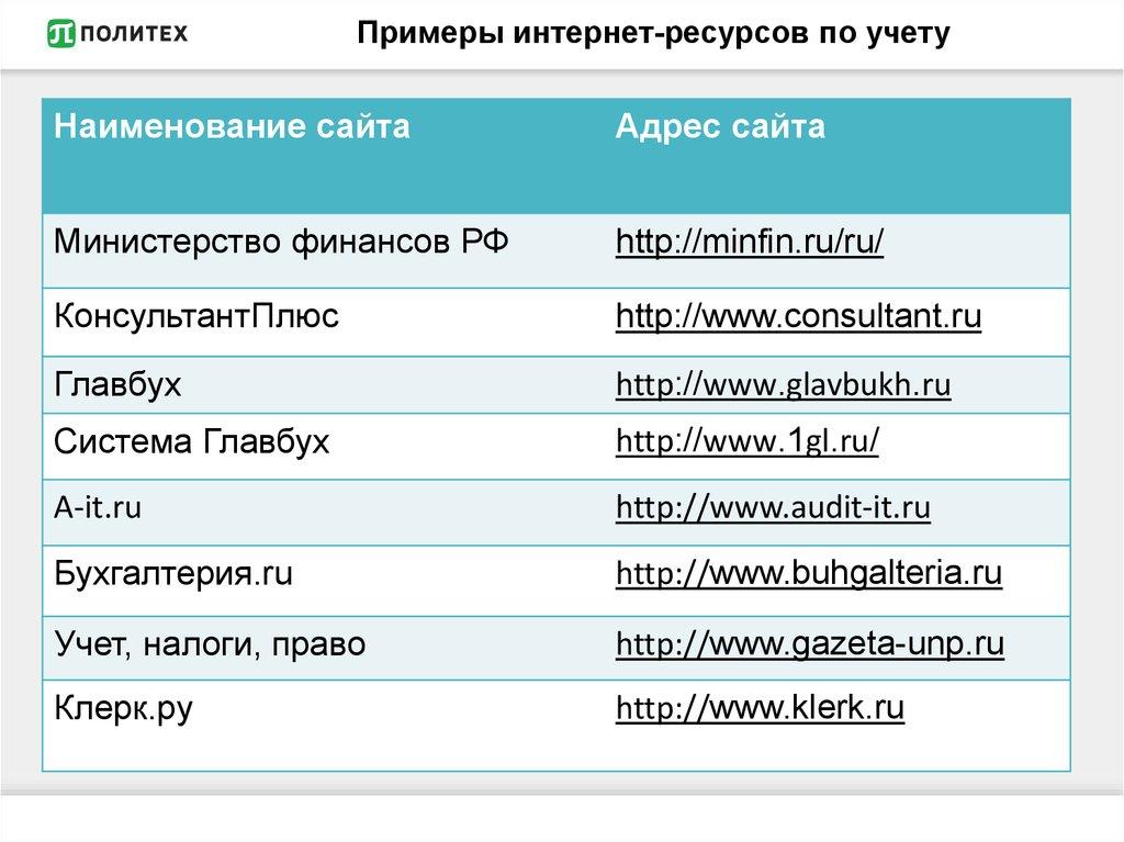 Бухгалтерия интернет ресурсы заполнение раздела 1 в декларации 3 ндфл