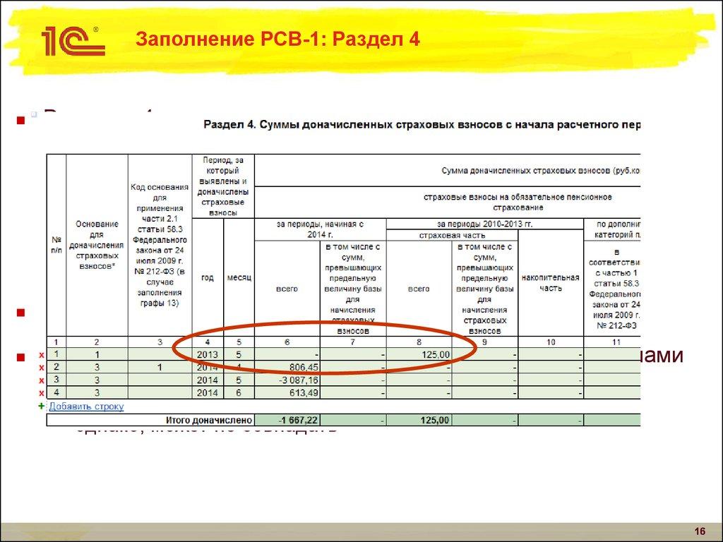 города Новороссийска, заполнение рсв 1 если есть иностранные работники государства другие элементы