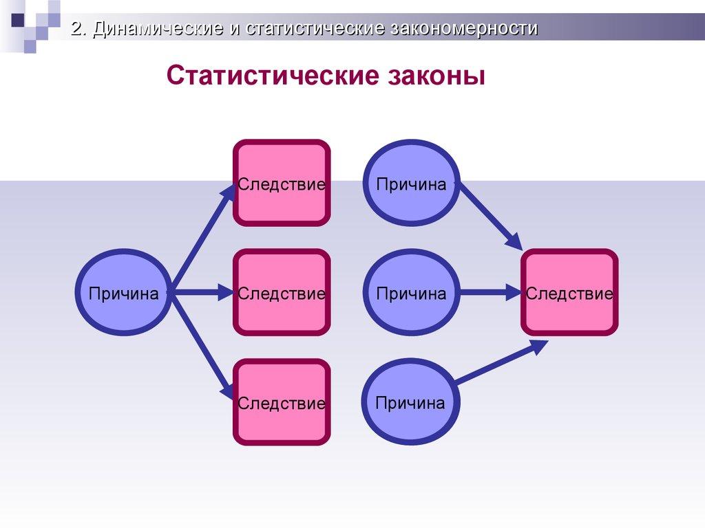 download Freemium Economics. Leveraging Analytics and