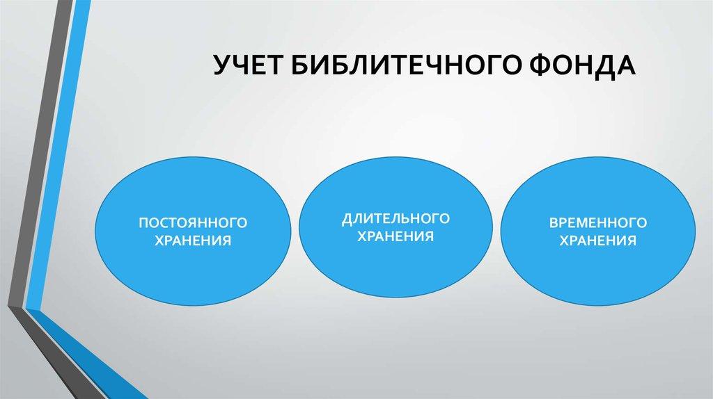 Библиотекарям оу | информационно-методический центр фрунзенского.